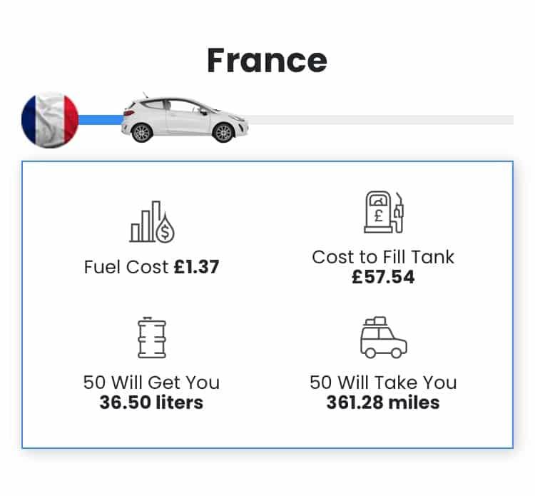 France Essence Monde