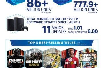 PS4-5-ans-stats