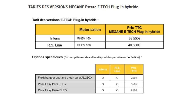 Prix Renault Megane 2020 Hybride