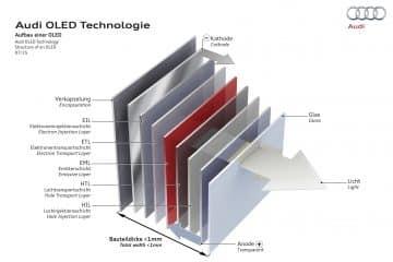 Audi éclairage OLED