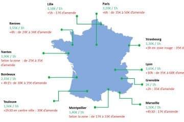 France tarif stationnement